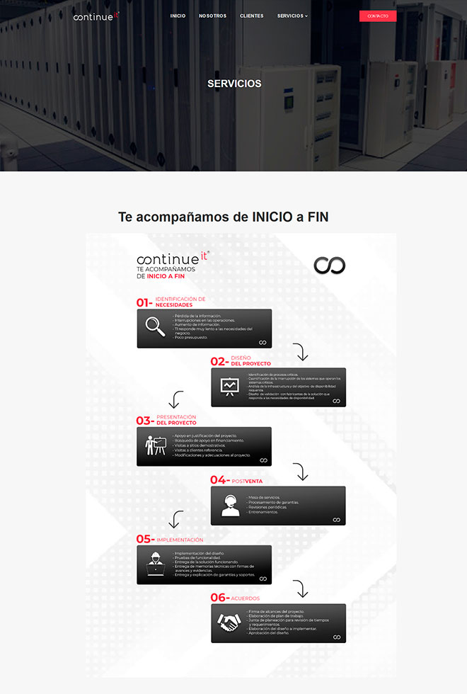 Red Core Technologies SC CONTINUE IT Servicios